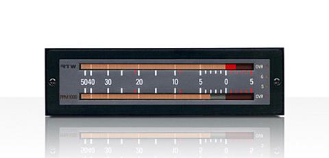 Panel-Mount PPM 40/140